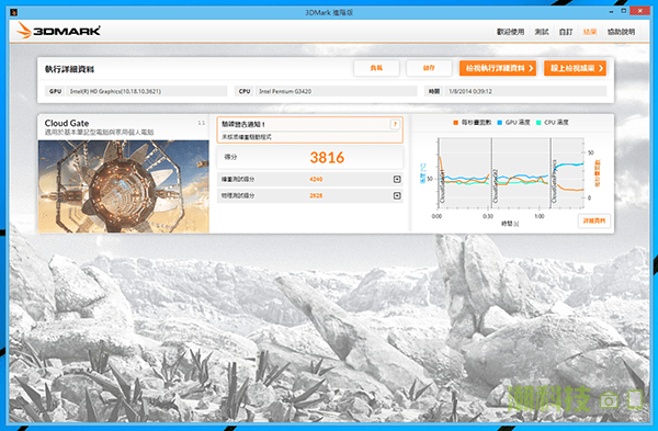 intel-pentium-g3258-review-3dmark-cloud-gate-oc