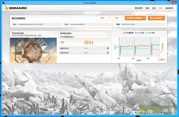 intel-pentium-g3258-review-3dmark-cloud-gate