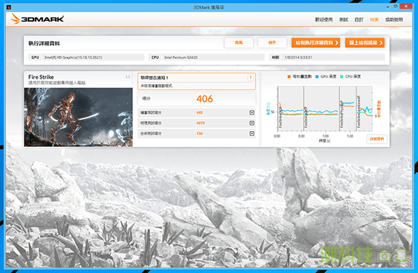 intel-pentium-g3258-review-3dmark-fire-strike-oc