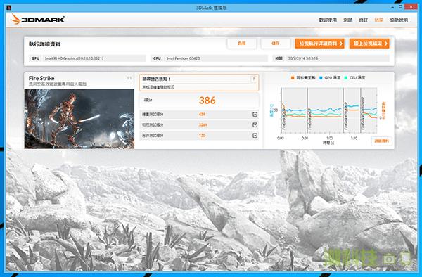 intel-pentium-g3258-review-3dmark-fire-strike
