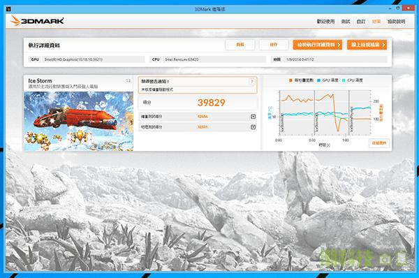 intel-pentium-g3258-review-3dmark-ice-storm-oc