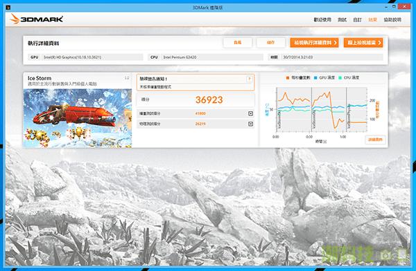 intel-pentium-g3258-review-3dmark-ice-storm