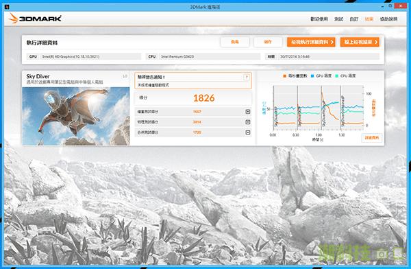 intel-pentium-g3258-review-3dmark-sky-diver