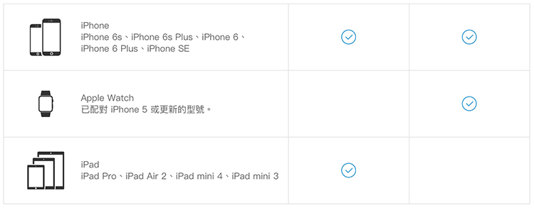 apple-announces-apple-pay-in-hong-kong-device